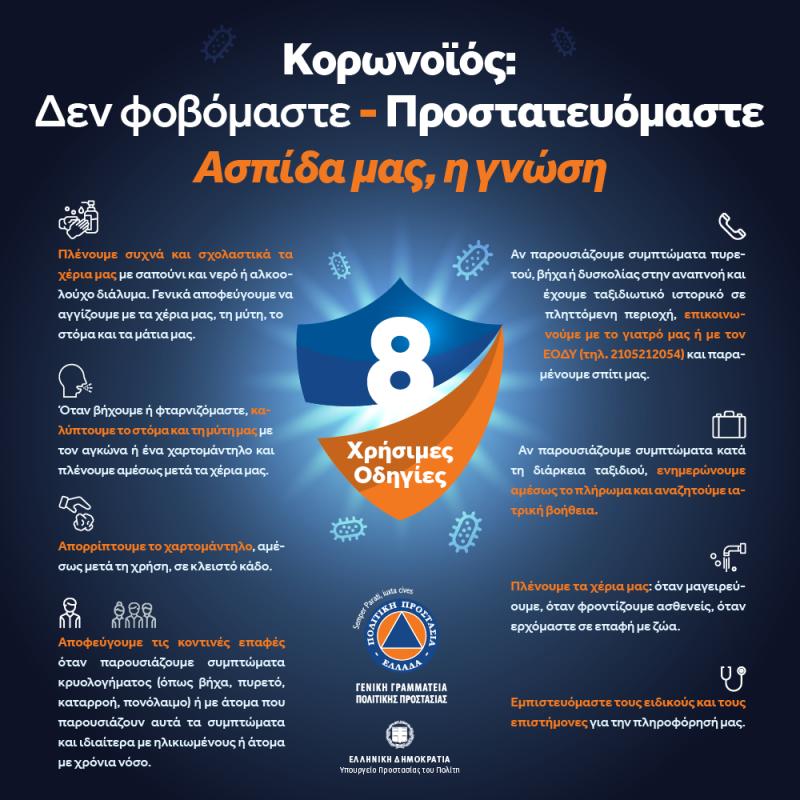 Ενημέρωση Γενικής Γραμματείας Πολιτικής Προστασίας για τον Κορονοϊό